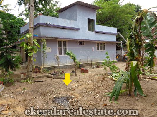Ramankulangara Properties Land Plots for sale at Ramankulangara Kollam Kerala